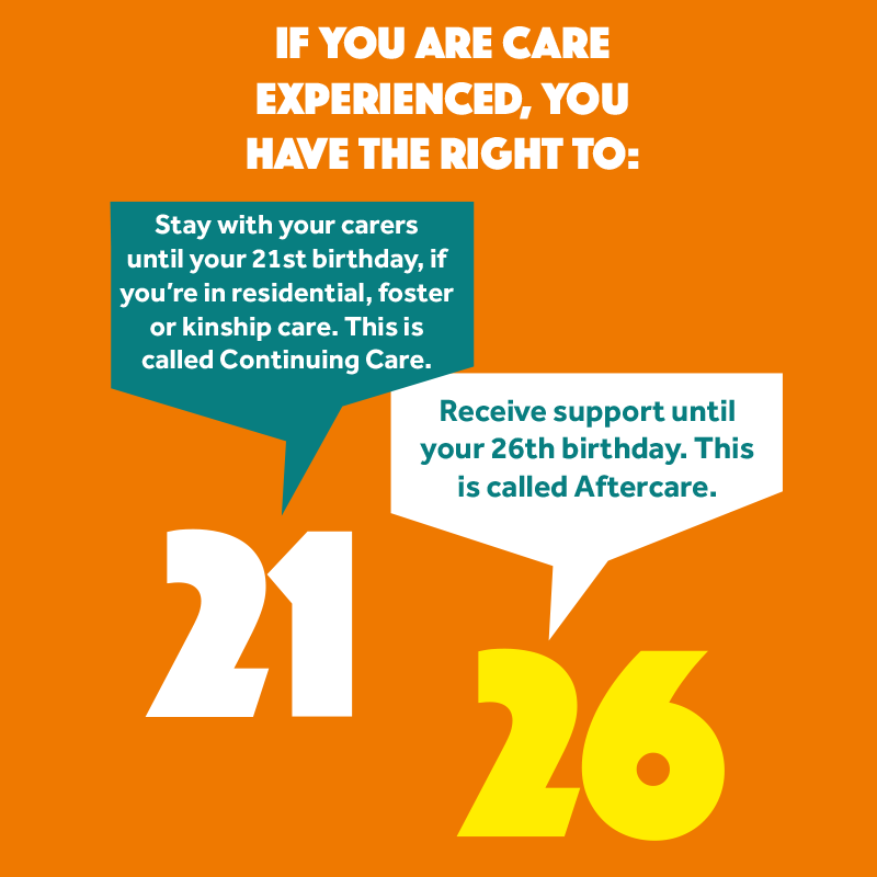 An infographic that reads: If you are care experienced, you have the right to stay with your carers until your 21st birthday if you're in residential, foster or kinship care. This is called Continuing Care. If you are care experienced, you have the right to recieve support until your 26th birthday. This is called Aftercare.