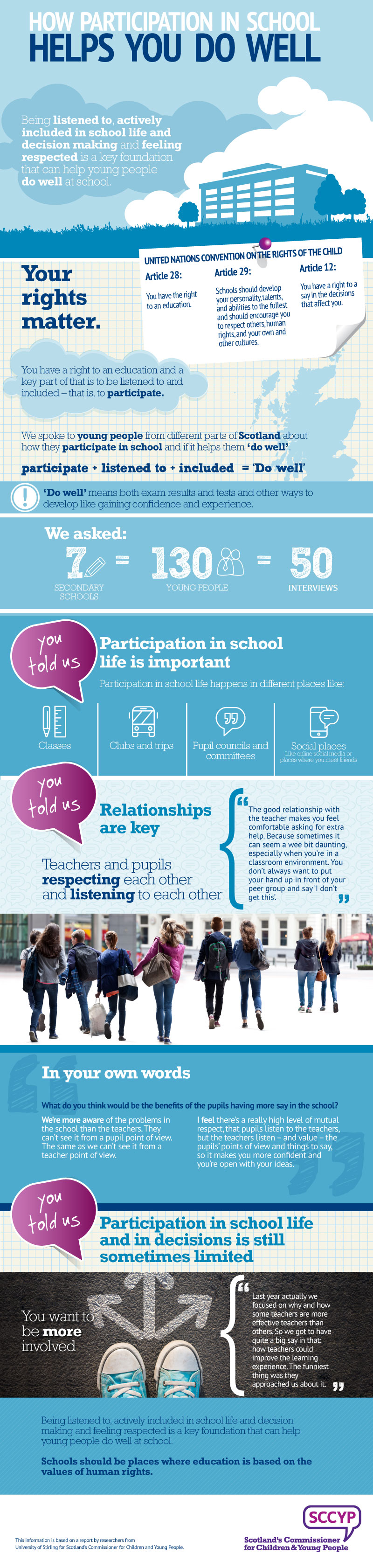 Image of our infographic on How Young People's Participation in School Supports Achievement and Attainment. The text summary conveys the information in this infographic in a screen-reader accessible form.